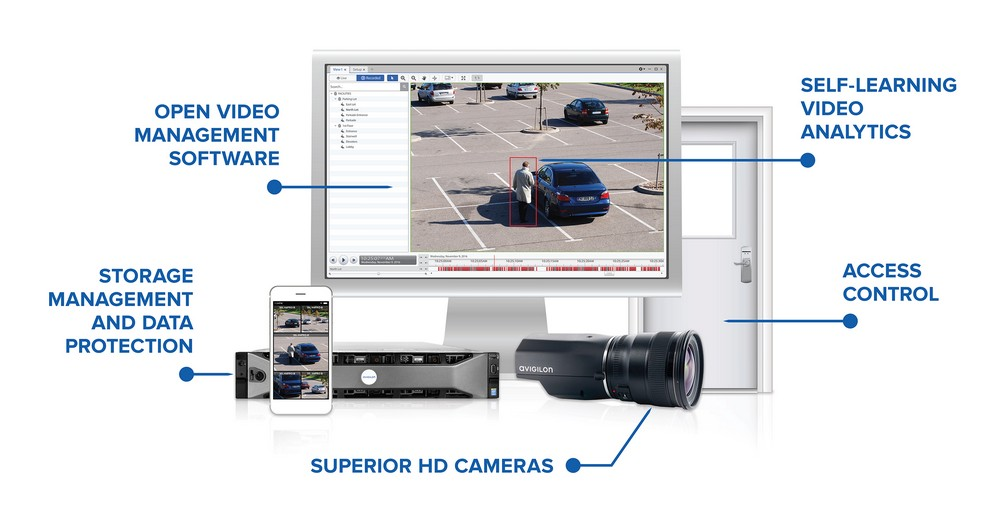Avigilon - Neu in unserem Video-Produktportfolio